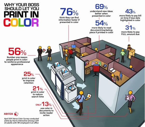 Why Your Boss Should Allow Your To Print on A Xerox Color Printer.